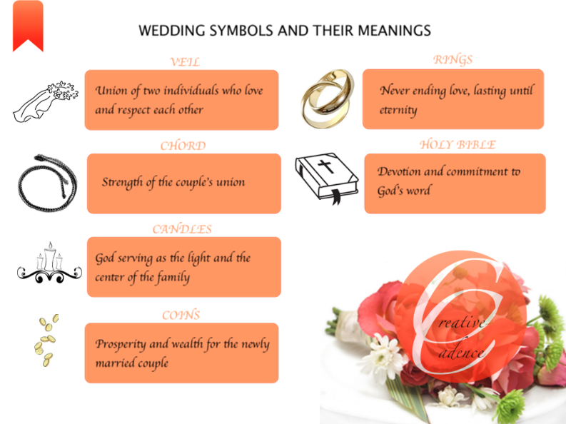 Wedding Symbols And Their Meanings Infographic Creating